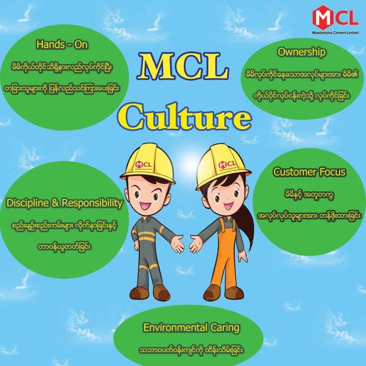 MCL Culture (Combine) R1